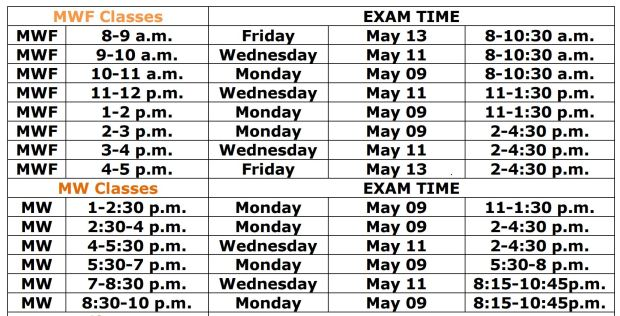 Final Exam Schedule - Spring 2016
